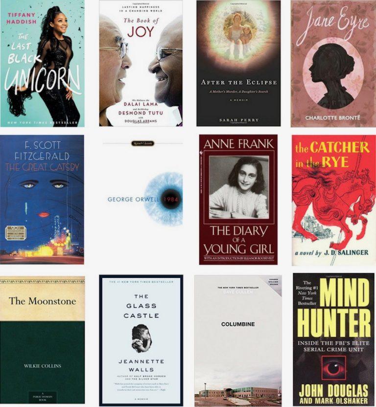 My 2018 Reading List