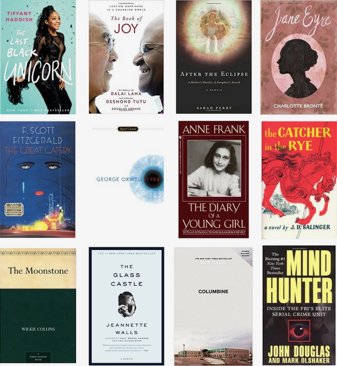 My 2018 Reading List